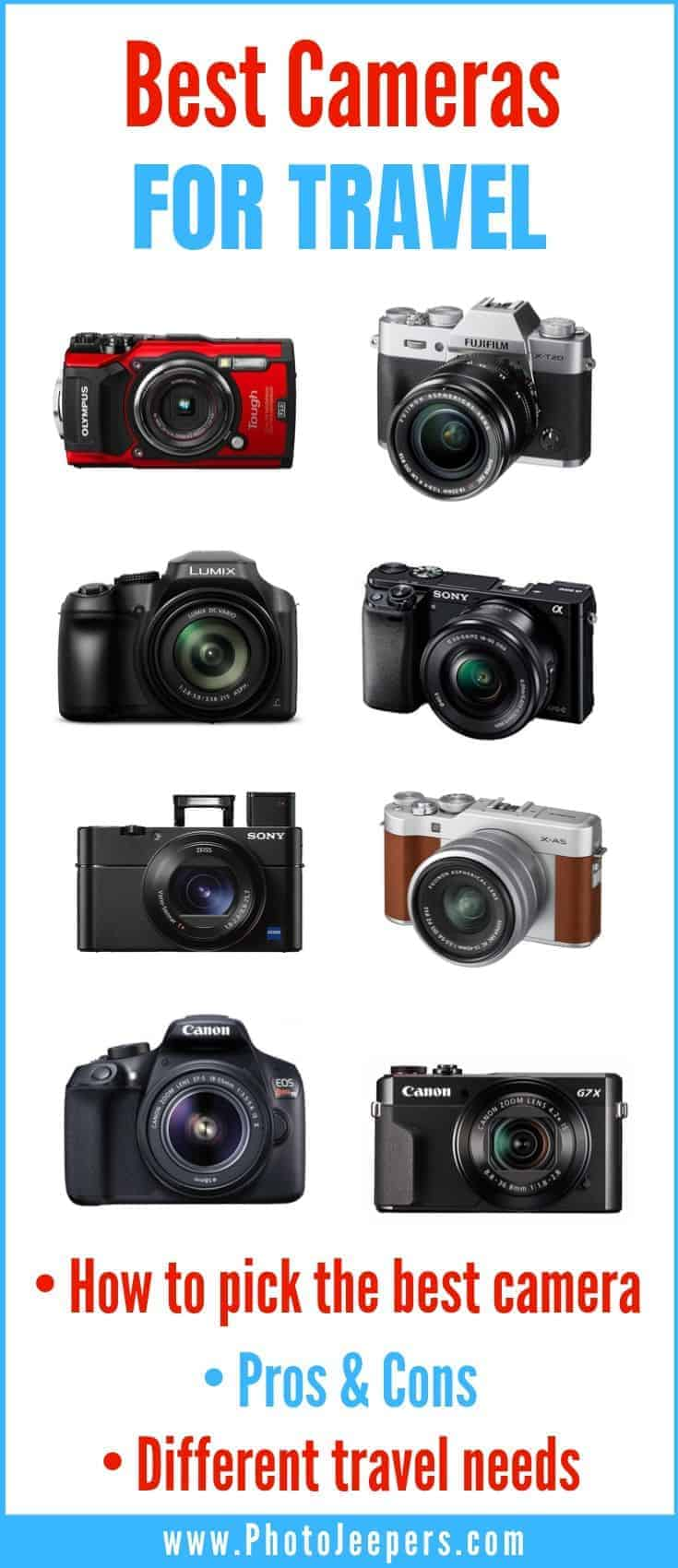 best cameras for travel