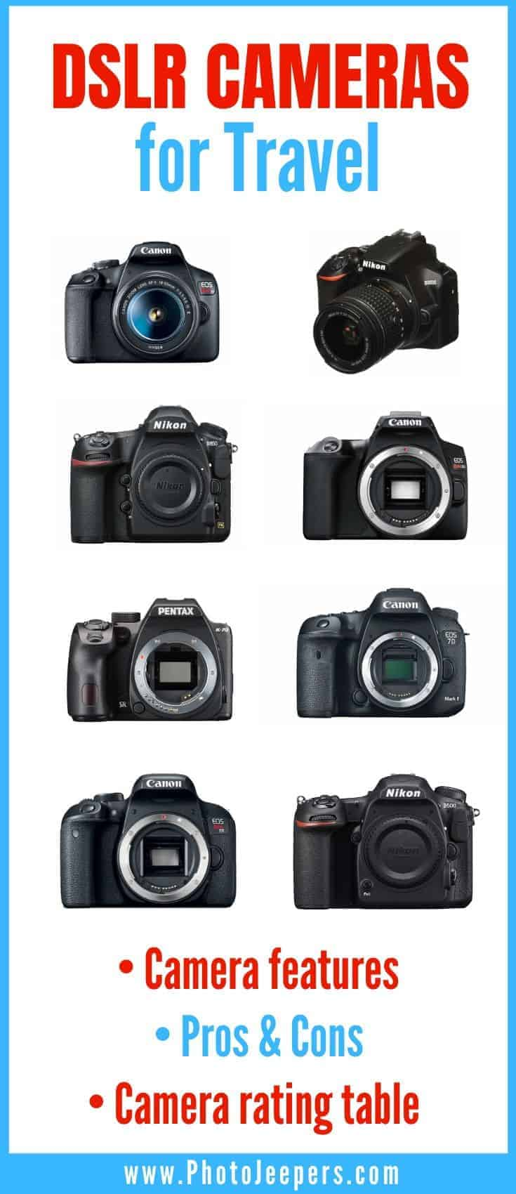 What you'll find in this guide: the 10 best DSLR cameras for travel photographers and bloggers | How to choose the best DSLR camera for travel photography | The essential features of a GOOD travel photography DSLR #photography #cameragear #landscapephotography #photojeepers