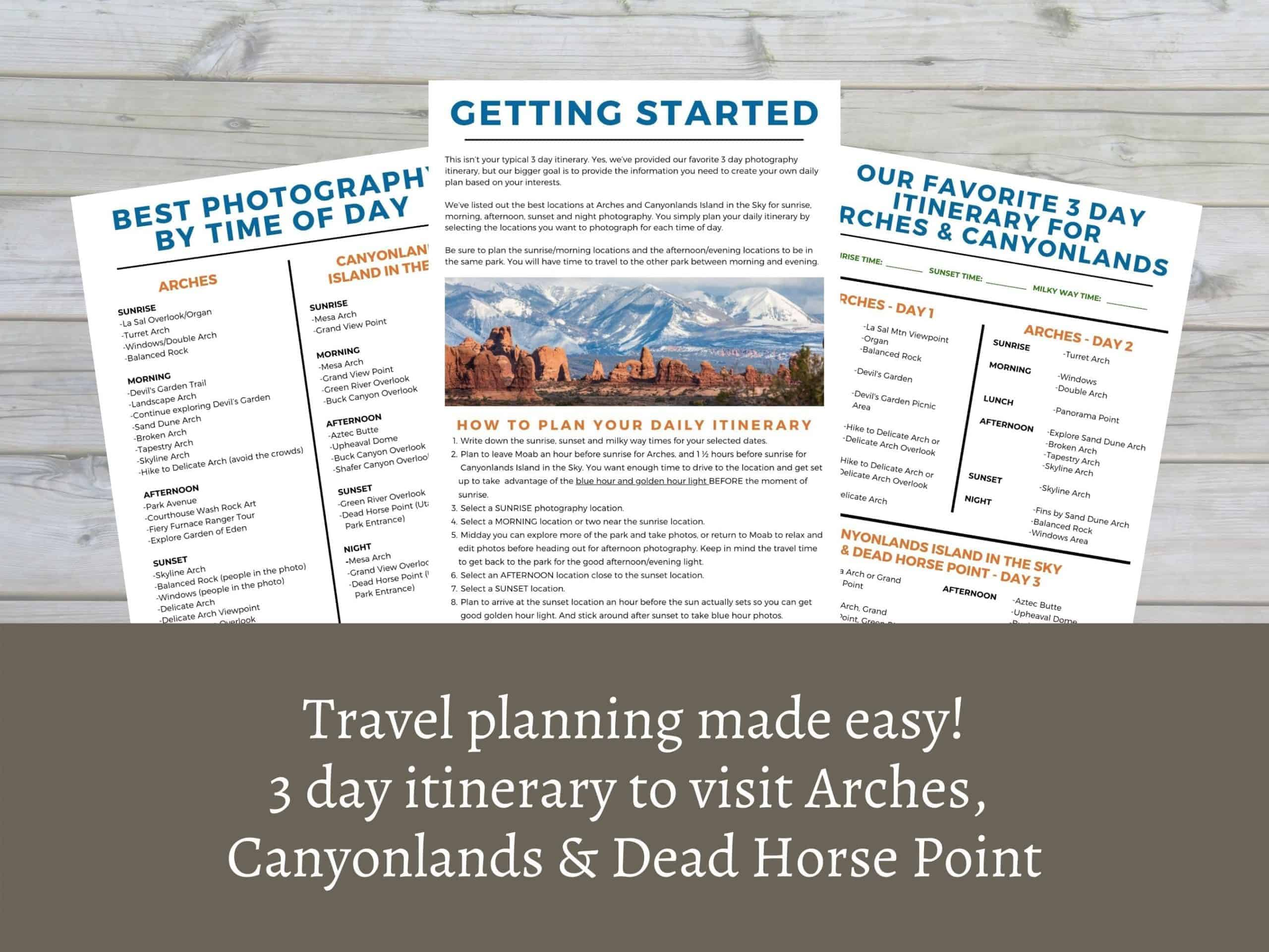 Arches and Canyonlands Vacation Planner